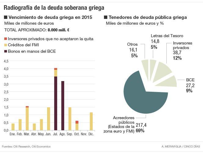 Choriza - Página 6 1422300937_708878_1422307341_noticia_grande